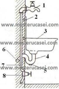 Chiuvetă vedere laterala cu sectiune prin zid
