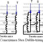Conexiunea Stea Dublu-triunghi
