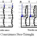 Conexiunea Stea Triunghi