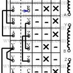Pornirea manuala stea triunghi