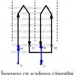 Conectarea bobinelor in serie cu scaderea campului