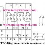 Diagrama de contacte comutator cu came stea-triunghi