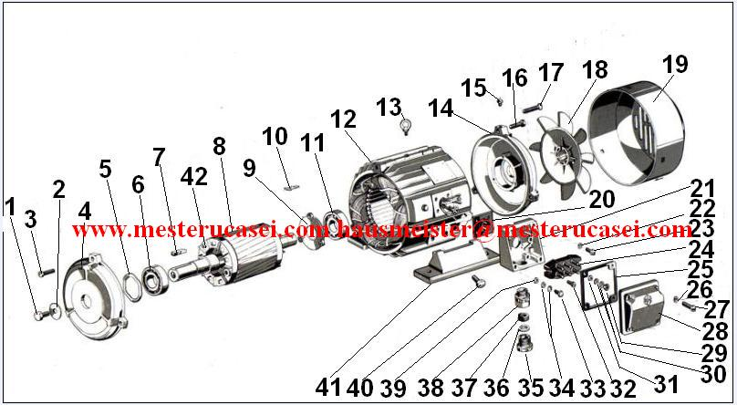 Componente motor cu sigla