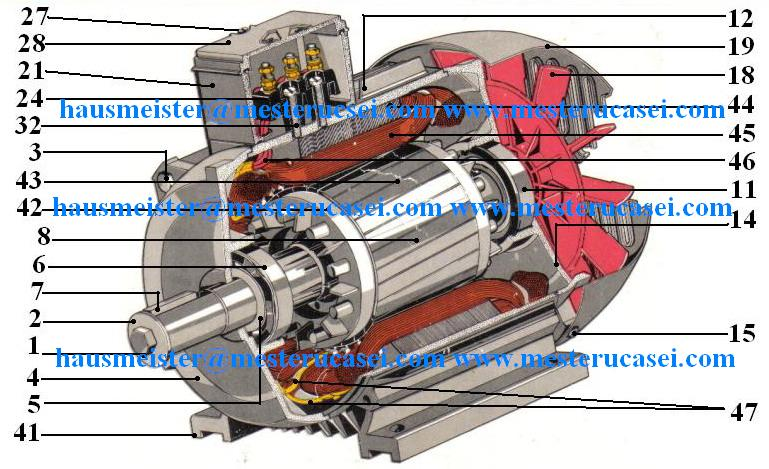 Motor ASI-ruptura-cu sigla