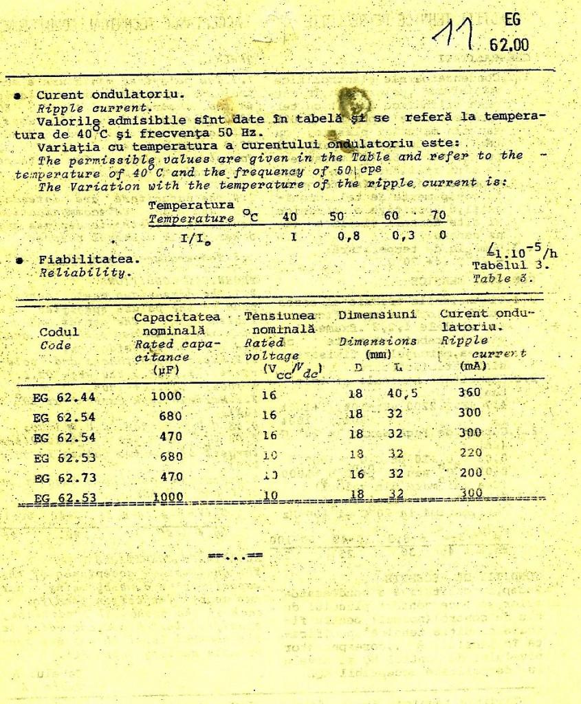 IPRS-1976-electrolitice-11