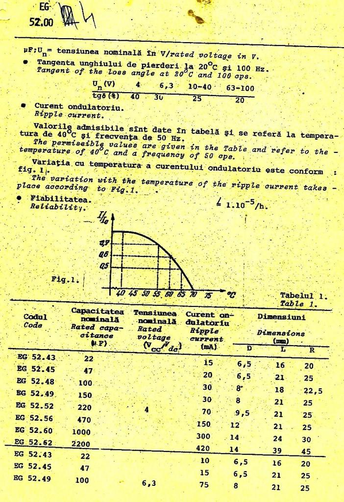 IPRS-1976-electrolitice-4