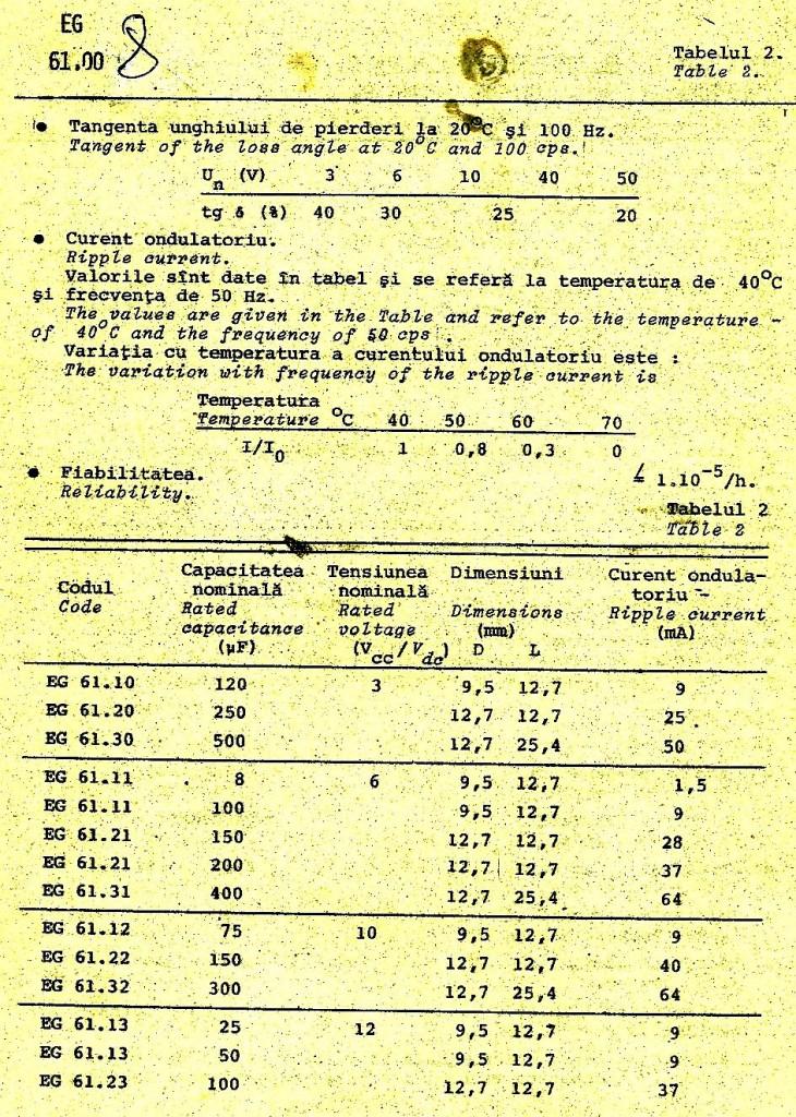 IPRS-1976-electrolitice-8