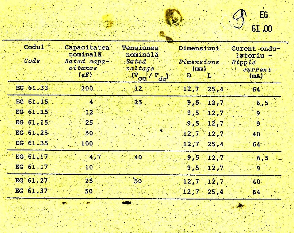 IPRS-1976-electrolitice-9