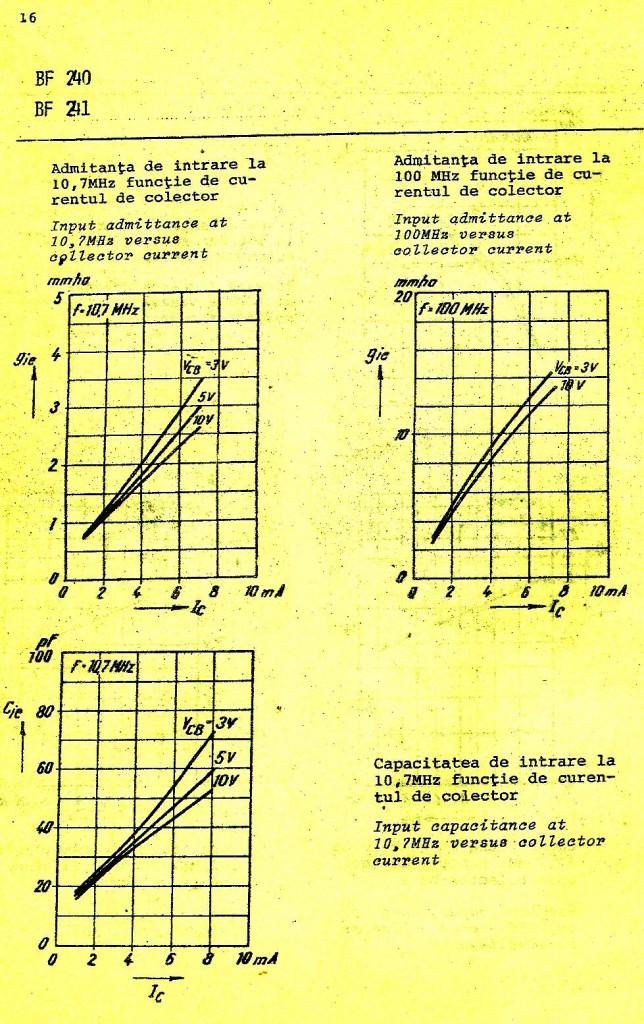 IPRS-1976-trazistor npn 16