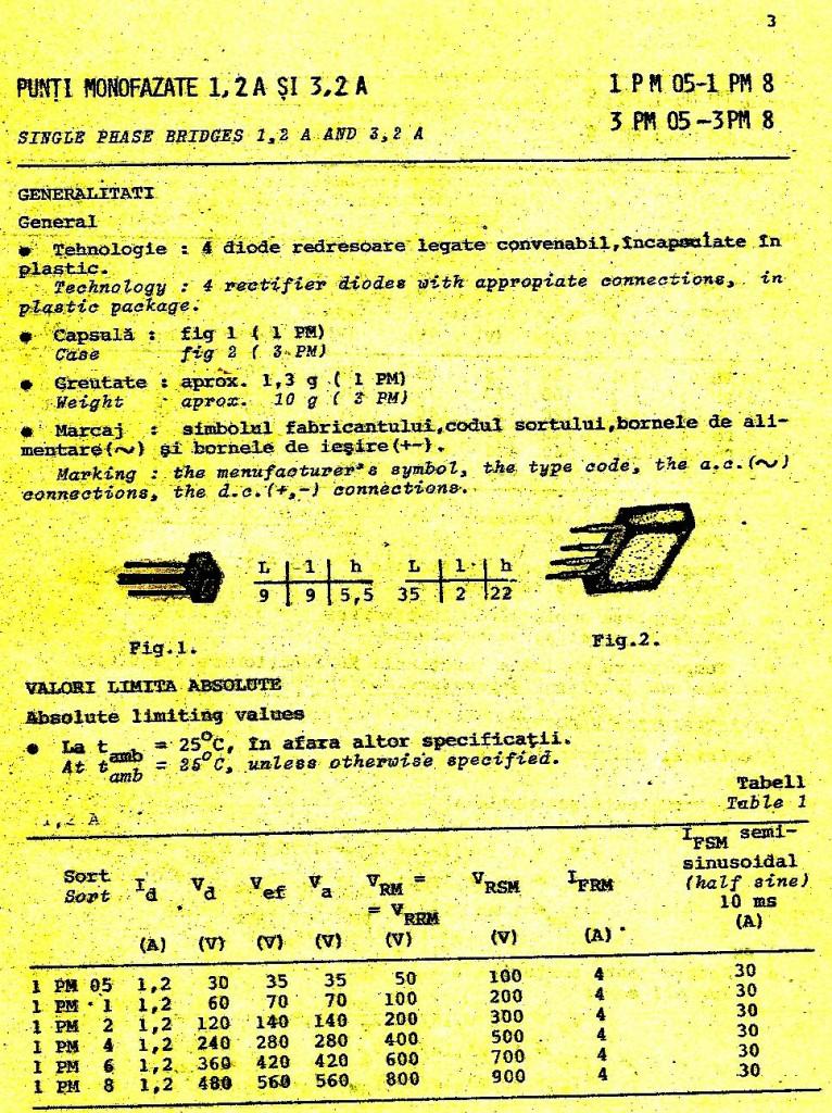 IPRS-1976-punti redresoare 3