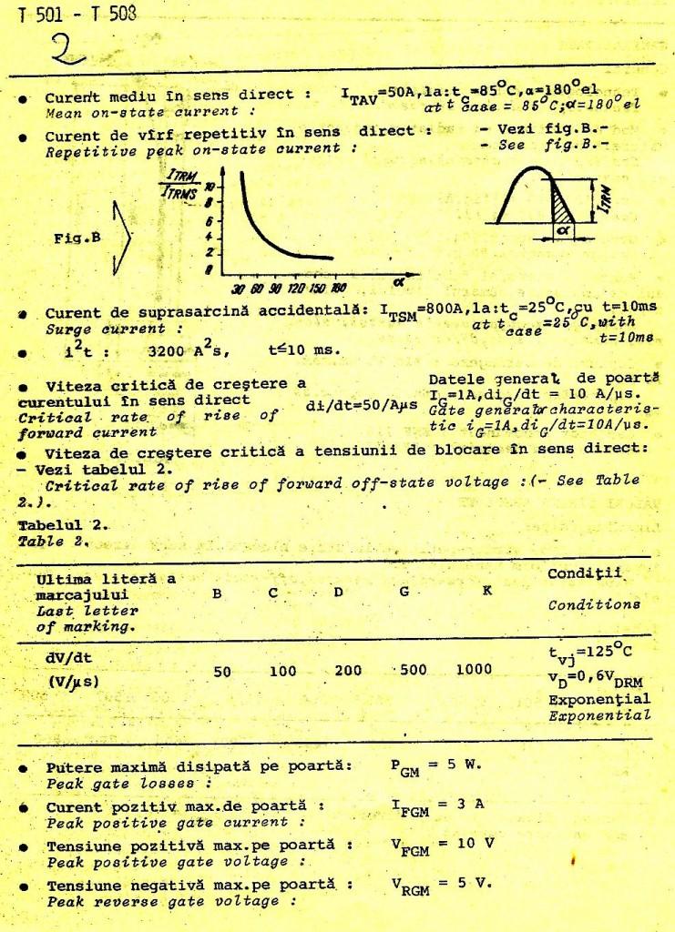 IPRS-1976-tiristori2