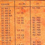 IPRS echivalente ciruite integrate 1-1