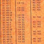 IPRS echivalente ciruite integrate 1-2