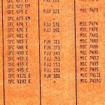 IPRS echivalente ciruite integrate 1-3