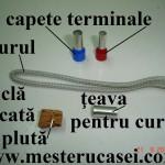 3.Capete terminale snur dop plută_